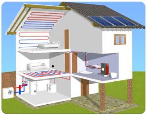Come riscaldare casa senza gas