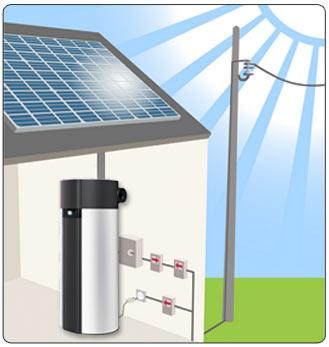 Come Produrre Acqua Calda Sanitaria Senza Gas Casa Senza Gas